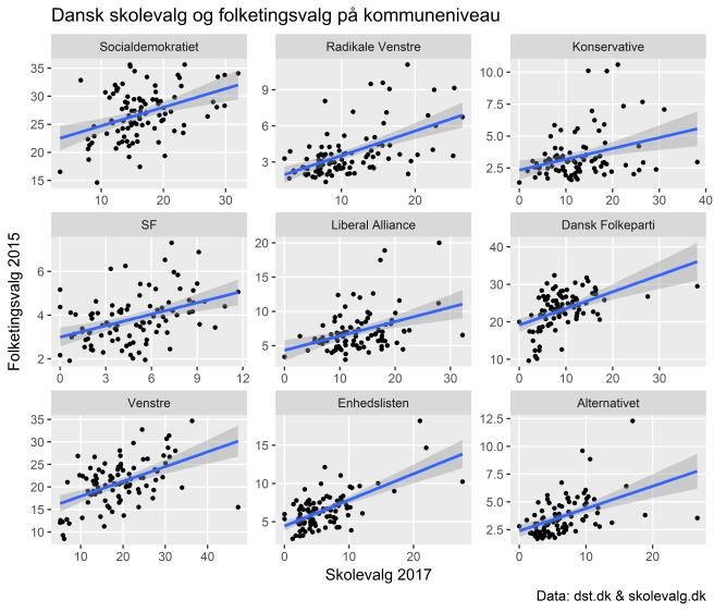 skolevalg_dk2017